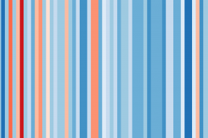 Annual Temperature Warming stripes USA Cropped